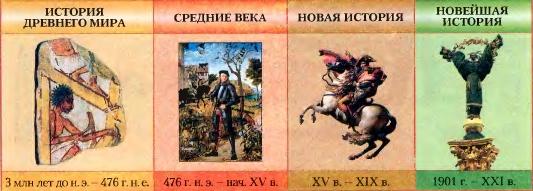 дома, история таджиков в хронологическом порядке русское