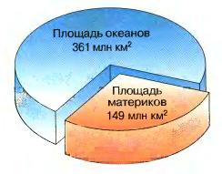 Доклад что изучает география 5541