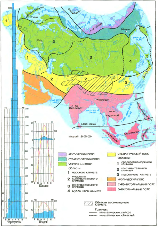 Континентальные типы климата Евразии субарктический и умеренный  Рис 178 Климатические пояса материка