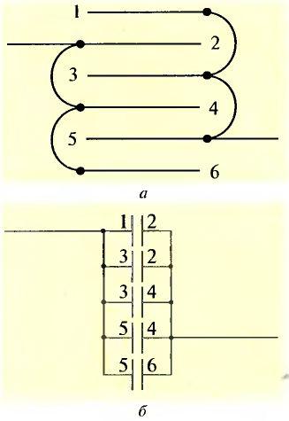Строение и схема плоского