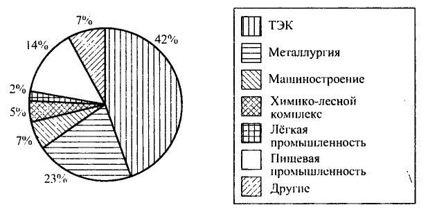 Сельское хозяйство казахстана реферат 6010